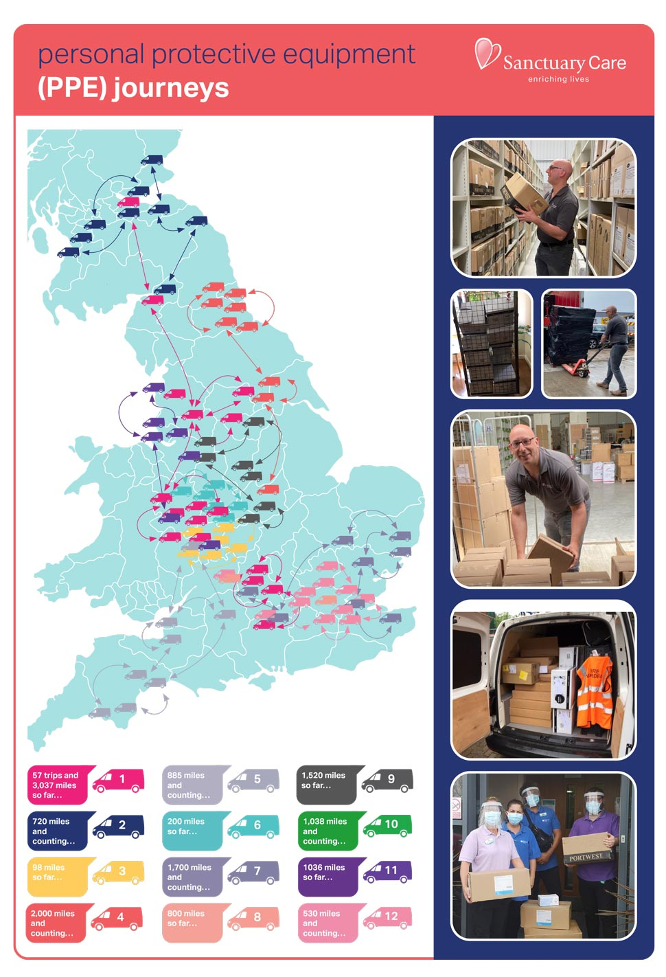 A map showing the journey of our personal protective equipment (PPE).